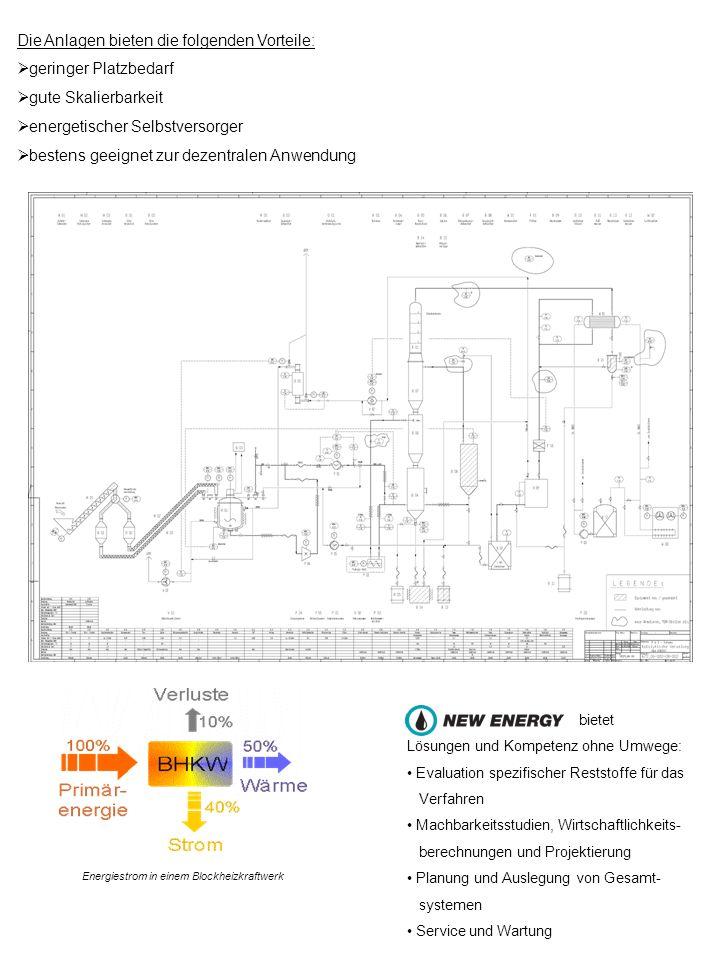 New Energy AG Bahnhofstraße 55/57 D-69115 Heidelberg Telefon +49 (0) 6221-471327 Fax +49 (0) 6221-471348 www.ne-ag.com New Energy Engineering GmbH New Energy Sales GmbH Lemberger Straße 82 D-66955 Pirmasens Telefon +49 (0) 6331-713500 Fax +49 (0) 6331-713501 www.ne-ag.com - die New Energy Testanlage in Pirmasens