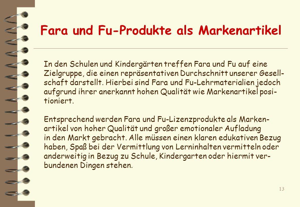 12 Der Schrödel-Verlag hat die Hamburger Lizenzagentur V.I.P. Entertainment & Merchandising AG exklusiv mit der Realisierung eines entsprechenden Bran