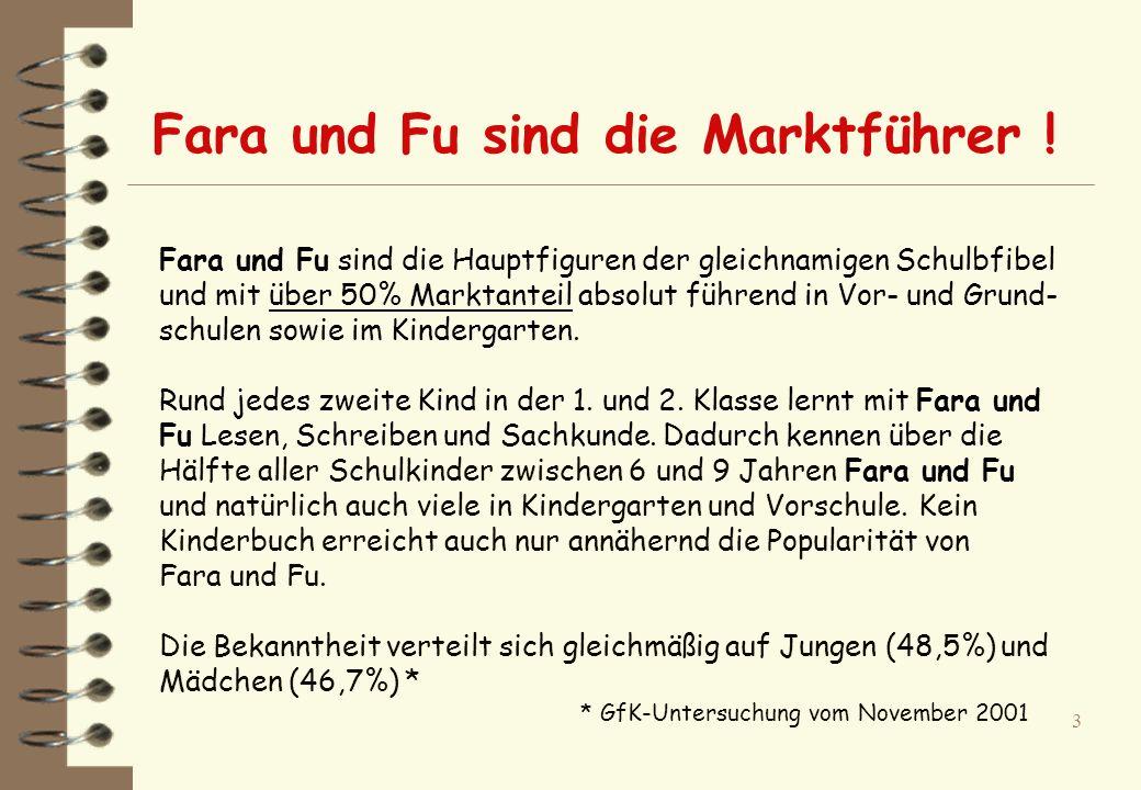 13 Fara und Fu-Produkte als Markenartikel In den Schulen und Kindergärten treffen Fara und Fu auf eine Zielgruppe, die einen repräsentativen Durchschnitt unserer Gesell- schaft darstellt.