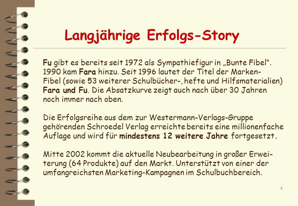 4 Fu gibt es bereits seit 1972 als Sympathiefigur in Bunte Fibel.