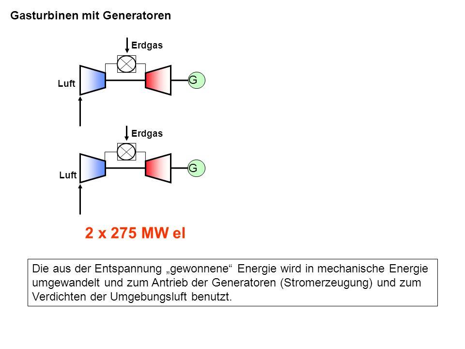 Erdgas Luft G 2 x 275 MW el Erdgas Luft G Gasturbinen mit Generatoren Die aus der Entspannung gewonnene Energie wird in mechanische Energie umgewandel