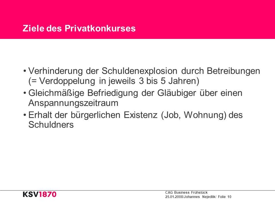 CAG Business Frühstück 25.01.2008/Johannes Nejedlik/ Folie 10 Ziele des Privatkonkurses Verhinderung der Schuldenexplosion durch Betreibungen (= Verdo