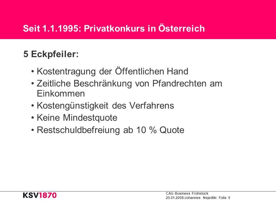 CAG Business Frühstück 25.01.2008/Johannes Nejedlik/ Folie 9 Seit 1.1.1995: Privatkonkurs in Österreich 5 Eckpfeiler: Kostentragung der Öffentlichen H
