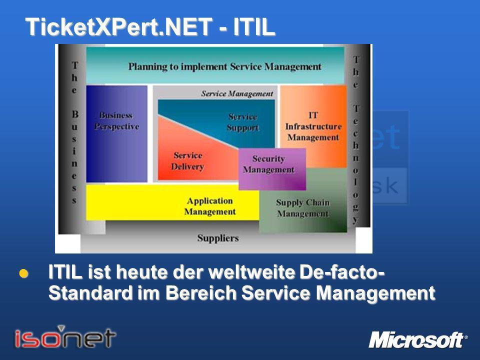 TicketXPert.NET - ITIL ITIL ist heute der weltweite De-facto- Standard im Bereich Service Management ITIL ist heute der weltweite De-facto- Standard i