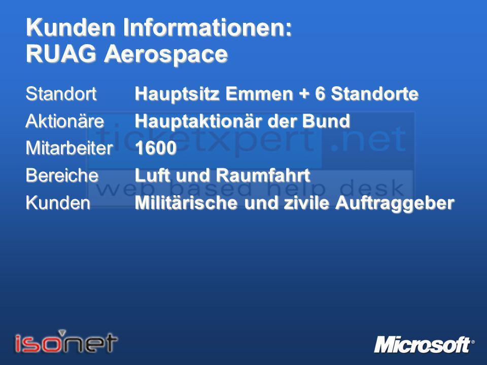 Kunden Informationen: RUAG Aerospace StandortHauptsitz Emmen + 6 Standorte AktionäreHauptaktionär der Bund Mitarbeiter1600 BereicheLuft und Raumfahrt
