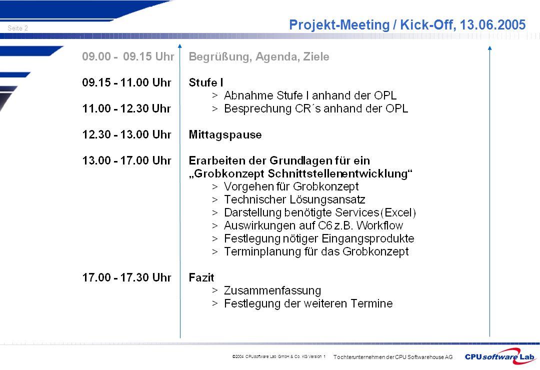 Tochterunternehmen der CPU Softwarehouse AG Seite 2 ©2004 CPUsoftware Lab GmbH & Co. KG Version 1 Projekt-Meeting / Kick-Off, 13.06.2005