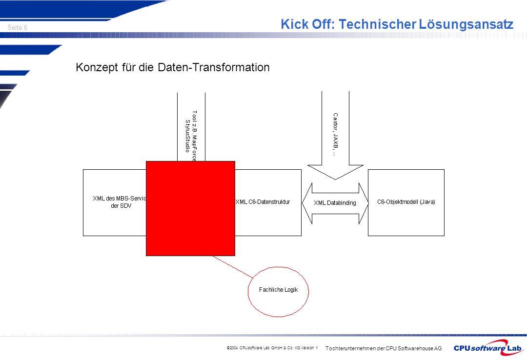 Tochterunternehmen der CPU Softwarehouse AG Seite 6 ©2004 CPUsoftware Lab GmbH & Co. KG Version 1 Kick Off: Technischer Lösungsansatz Konzept für die