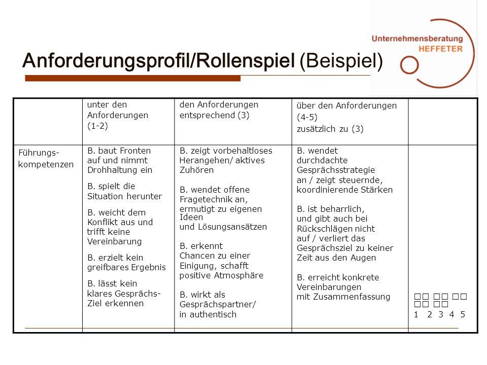Anforderungsprofil/Rollenspiel (Beispiel) unter den Anforderungen (1-2) den Anforderungen entsprechend (3) über den Anforderungen (4-5) zusätzlich zu