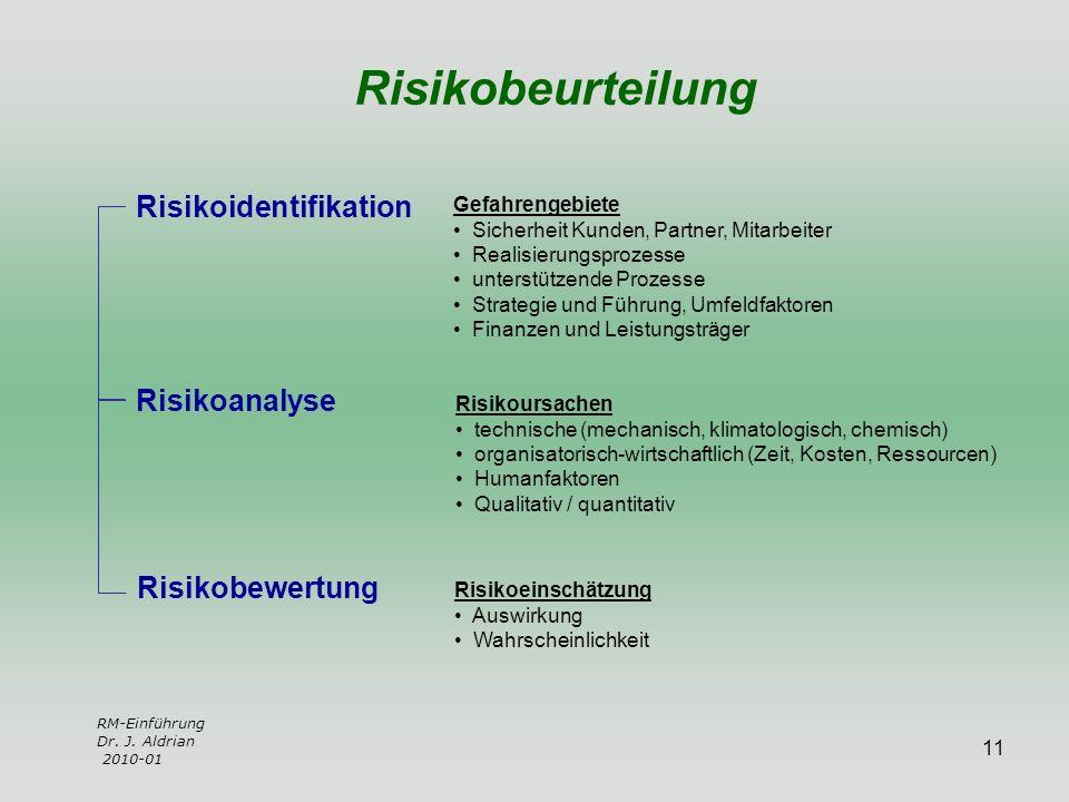 11 Risikobeurteilung RM-Einführung Dr. J. Aldrian 2010-01 Risikoidentifikation Risikoanalyse Risikobewertung Gefahrengebiete Sicherheit Kunden, Partne