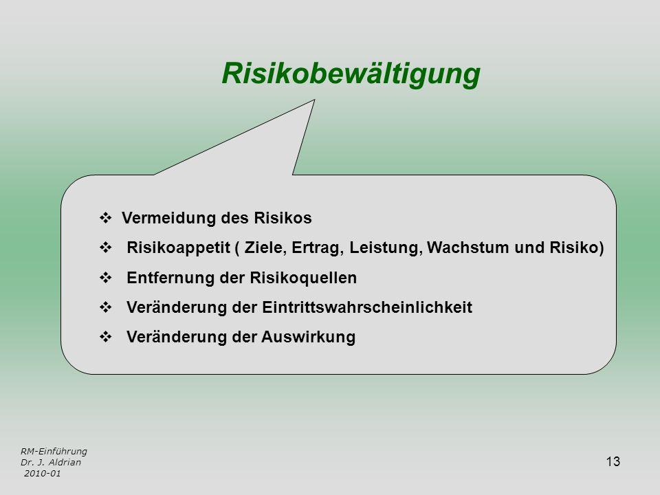13 RM-Einführung Dr. J. Aldrian 2010-01 Risikobewältigung Vermeidung des Risikos Risikoappetit ( Ziele, Ertrag, Leistung, Wachstum und Risiko) Entfern
