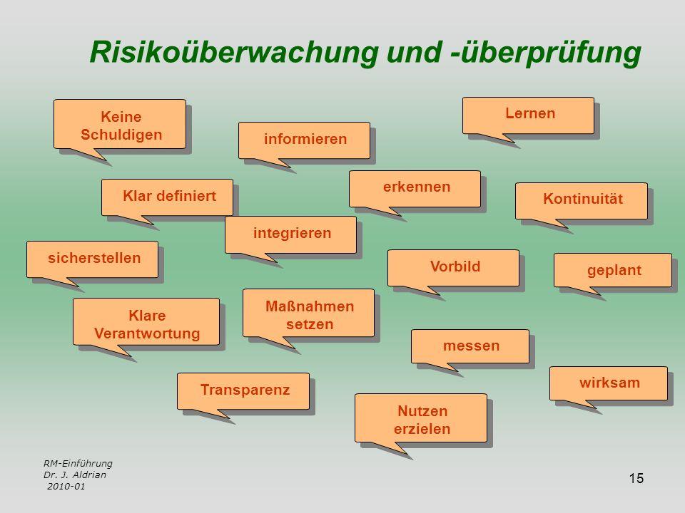 15 RM-Einführung Dr. J. Aldrian 2010-01 Risikoüberwachung und -überprüfung Klar definiert integrieren informierensicherstellen Klare Verantwortung erk