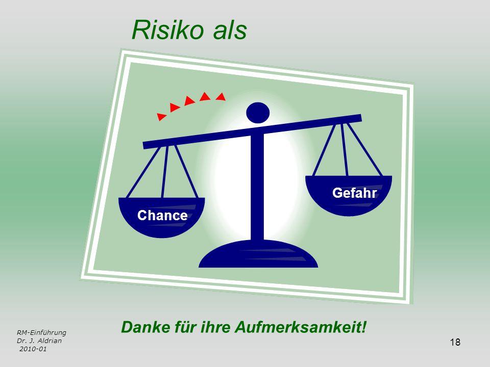 18 Chance Gefahr Risiko als Danke für ihre Aufmerksamkeit! RM-Einführung Dr. J. Aldrian 2010-01