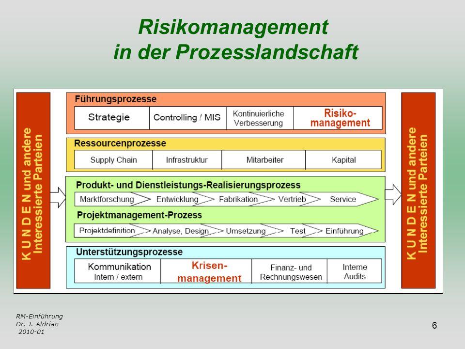6 Risikomanagement in der Prozesslandschaft RM-Einführung Dr. J. Aldrian 2010-01