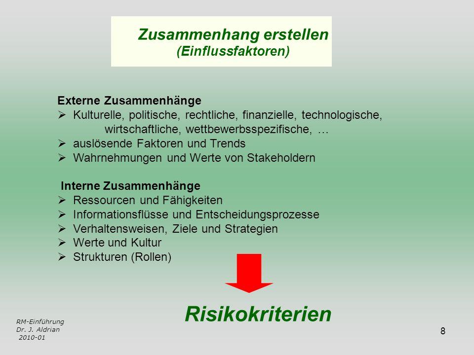 8 Externe Zusammenhänge Kulturelle, politische, rechtliche, finanzielle, technologische, wirtschaftliche, wettbewerbsspezifische, … auslösende Faktore