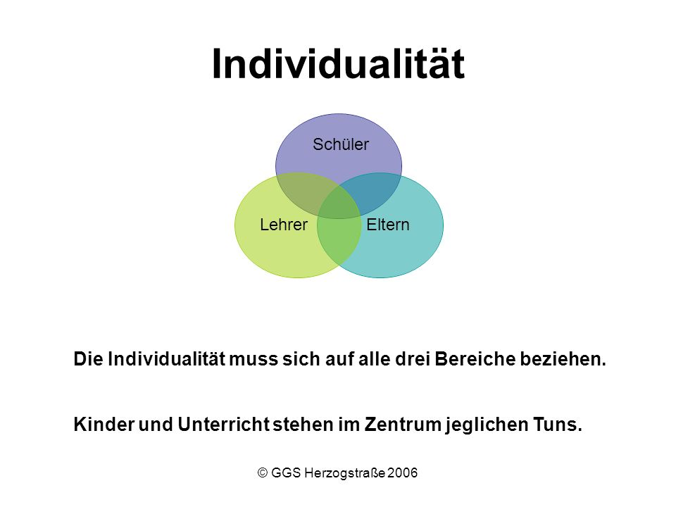 © GGS Herzogstraße 2006 Schüler Leitgedanke: Lernfreude und Motivation beeinflussen den Lernerfolg entscheidend.