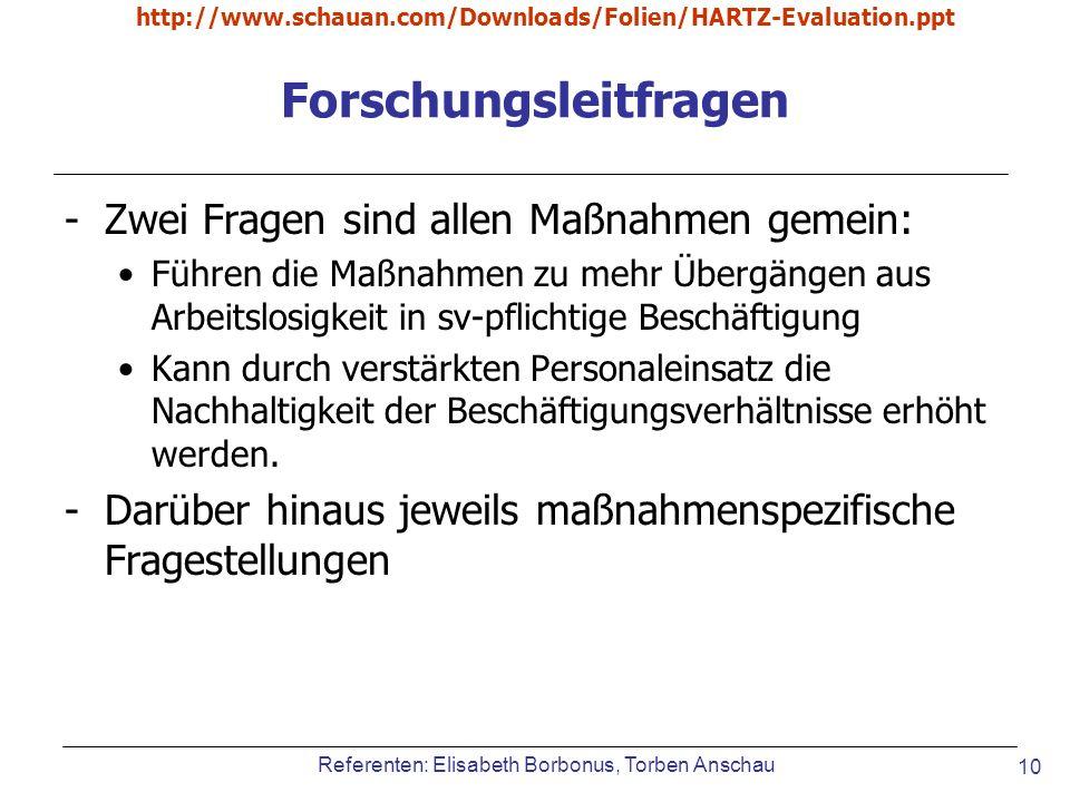 Referenten: Elisabeth Borbonus, Torben Anschau http://www.schauan.com/Downloads/Folien/HARTZ-Evaluation.ppt 10 Forschungsleitfragen -Zwei Fragen sind