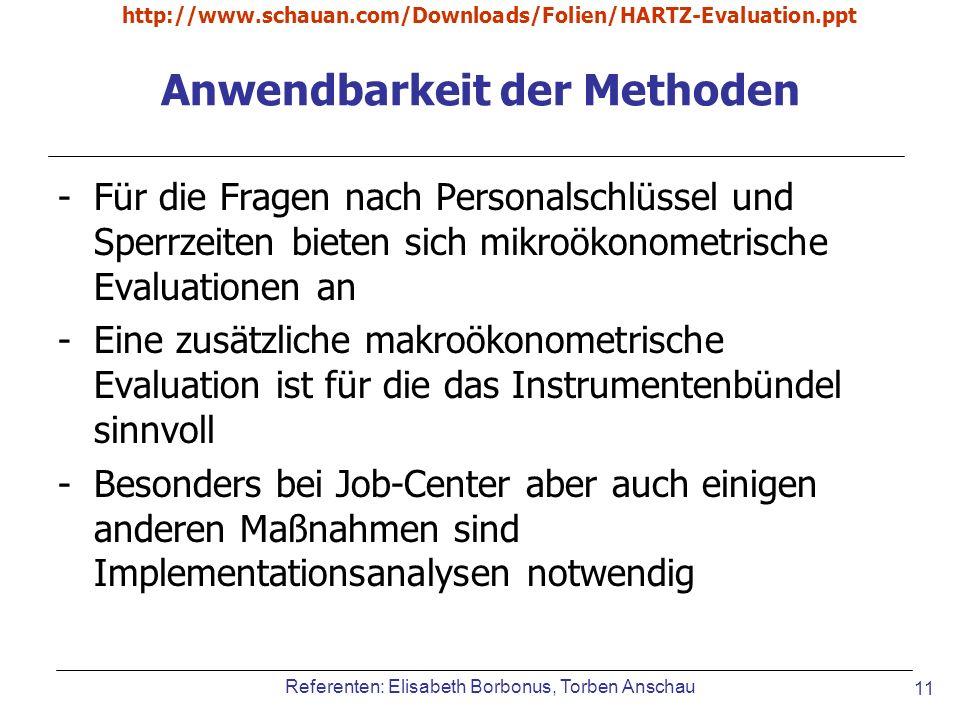 Referenten: Elisabeth Borbonus, Torben Anschau http://www.schauan.com/Downloads/Folien/HARTZ-Evaluation.ppt 11 Anwendbarkeit der Methoden -Für die Fra