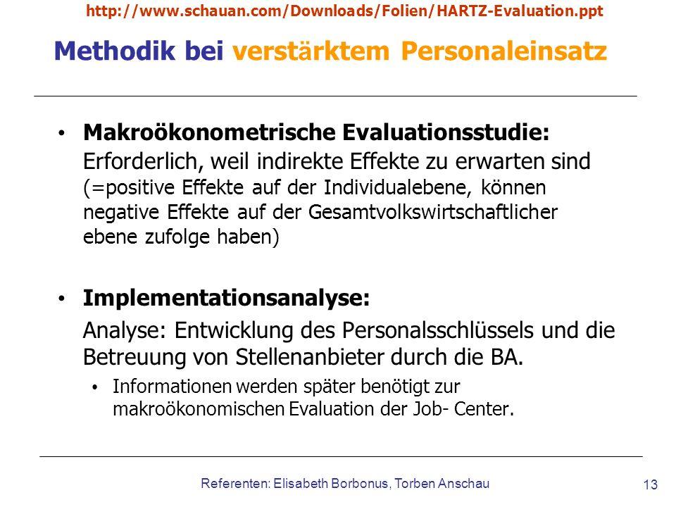 http://www.schauan.com/Downloads/Folien/HARTZ-Evaluation.ppt Referenten: Elisabeth Borbonus, Torben Anschau 13 Methodik bei verst ä rktem Personaleins