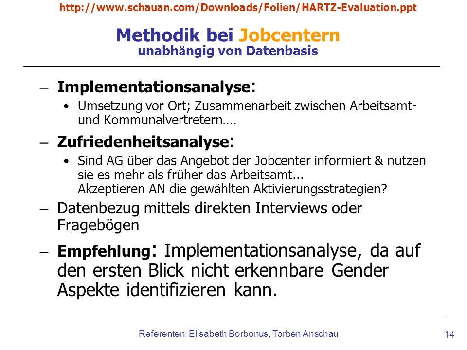 http://www.schauan.com/Downloads/Folien/HARTZ-Evaluation.ppt Referenten: Elisabeth Borbonus, Torben Anschau 14 Methodik bei Jobcentern unabh ä ngig vo