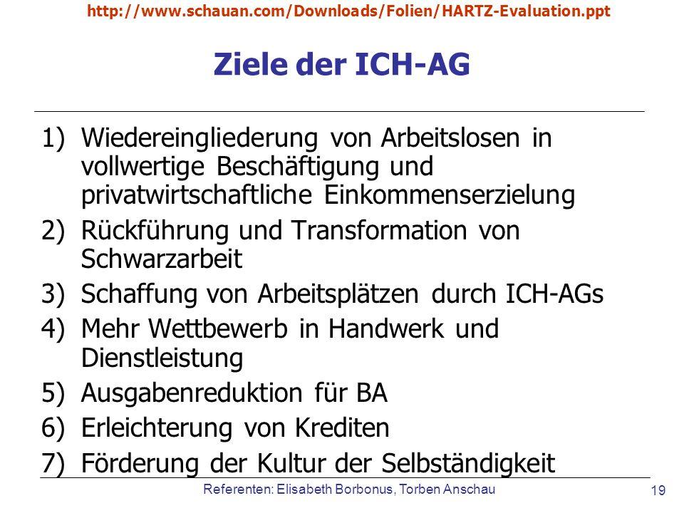 Referenten: Elisabeth Borbonus, Torben Anschau http://www.schauan.com/Downloads/Folien/HARTZ-Evaluation.ppt 19 Ziele der ICH-AG 1)Wiedereingliederung