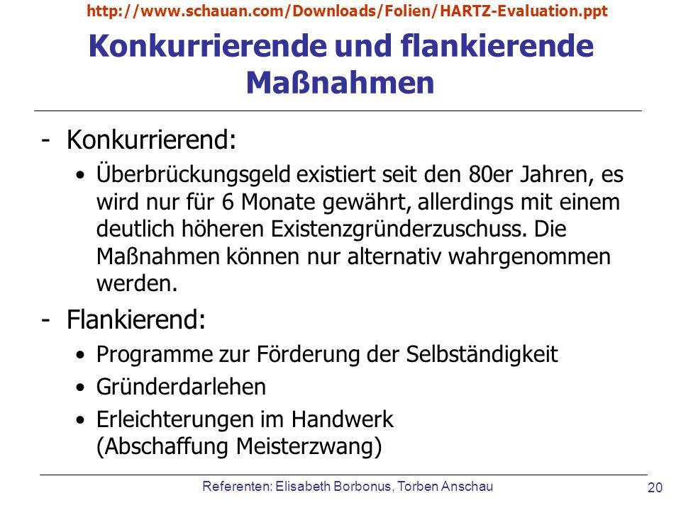 Referenten: Elisabeth Borbonus, Torben Anschau http://www.schauan.com/Downloads/Folien/HARTZ-Evaluation.ppt 20 Konkurrierende und flankierende Maßnahm