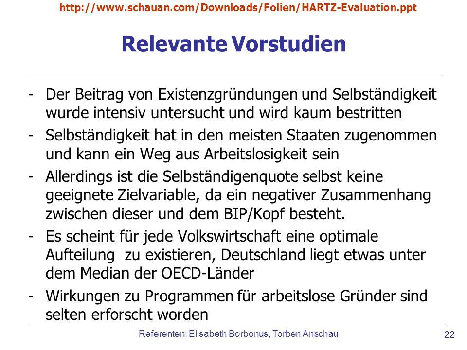 Referenten: Elisabeth Borbonus, Torben Anschau http://www.schauan.com/Downloads/Folien/HARTZ-Evaluation.ppt 22 Relevante Vorstudien -Der Beitrag von E