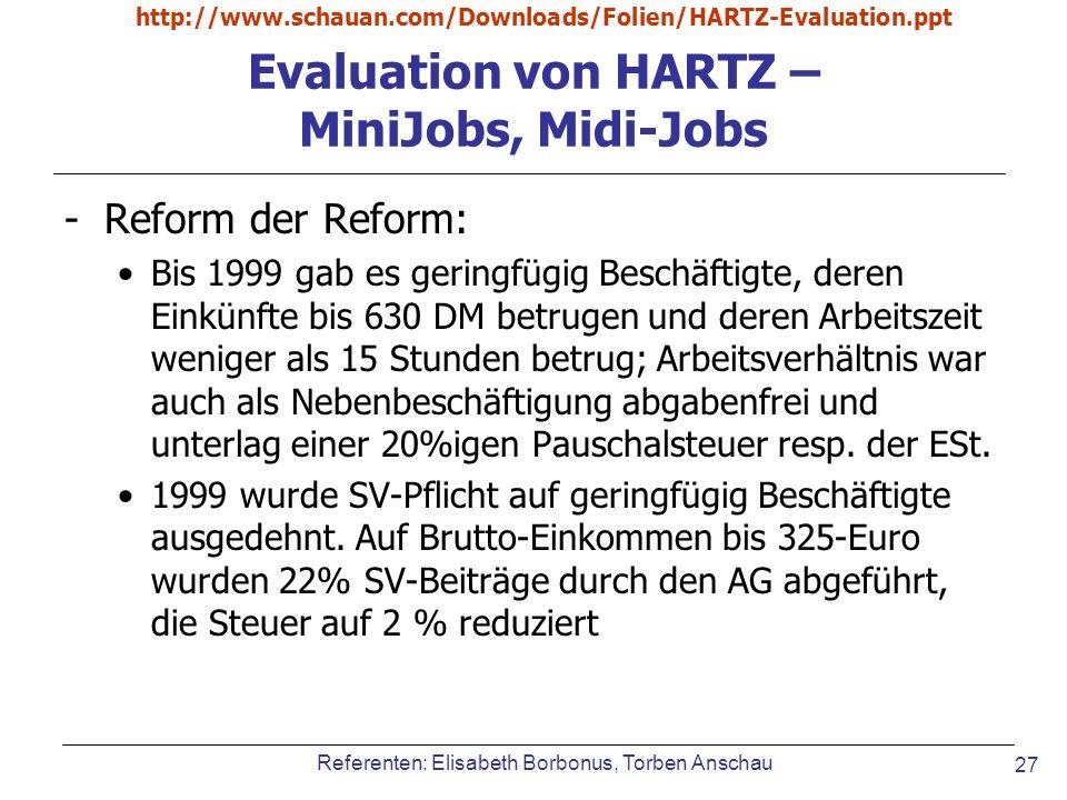 Referenten: Elisabeth Borbonus, Torben Anschau http://www.schauan.com/Downloads/Folien/HARTZ-Evaluation.ppt 27 Evaluation von HARTZ – MiniJobs, Midi-J