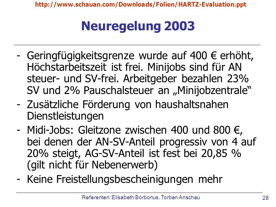 Referenten: Elisabeth Borbonus, Torben Anschau http://www.schauan.com/Downloads/Folien/HARTZ-Evaluation.ppt 28 Neuregelung 2003 -Geringfügigkeitsgrenz