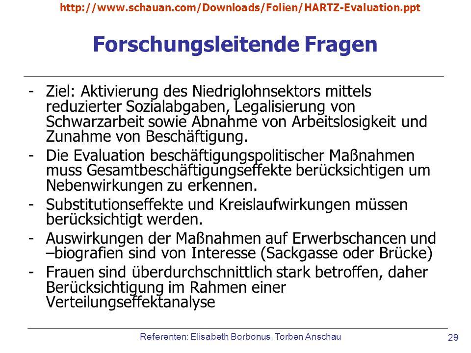 Referenten: Elisabeth Borbonus, Torben Anschau http://www.schauan.com/Downloads/Folien/HARTZ-Evaluation.ppt 29 Forschungsleitende Fragen -Ziel: Aktivi