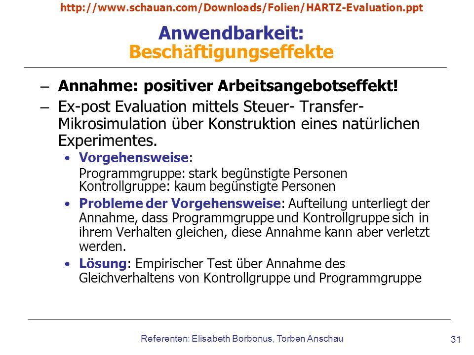 http://www.schauan.com/Downloads/Folien/HARTZ-Evaluation.ppt Referenten: Elisabeth Borbonus, Torben Anschau 31 Anwendbarkeit: Besch ä ftigungseffekte