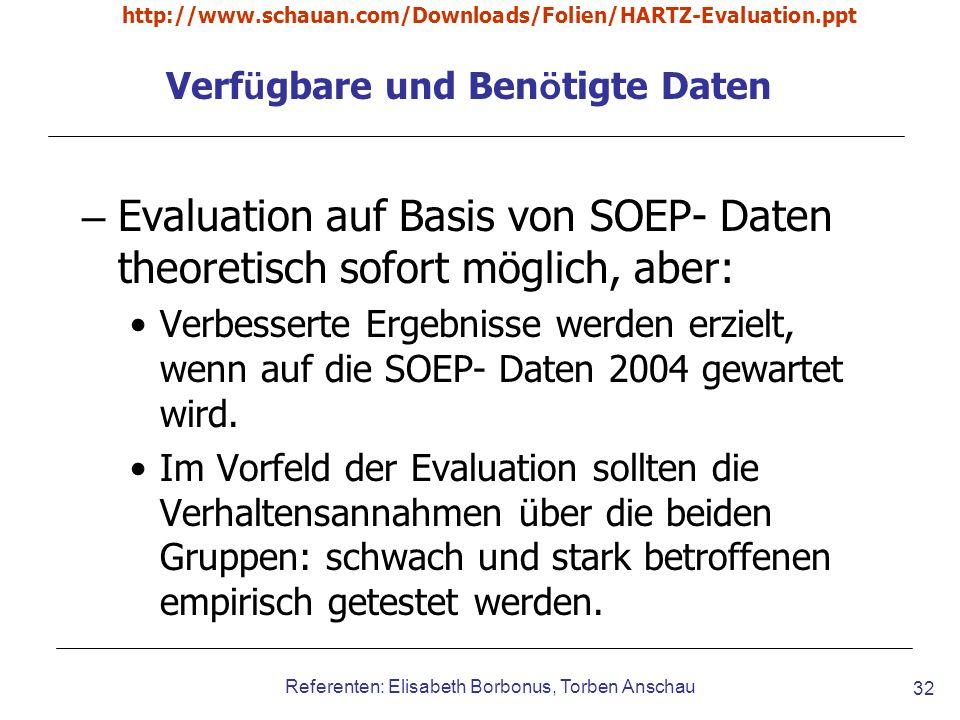 http://www.schauan.com/Downloads/Folien/HARTZ-Evaluation.ppt Referenten: Elisabeth Borbonus, Torben Anschau 32 Verf ü gbare und Ben ö tigte Daten – Ev