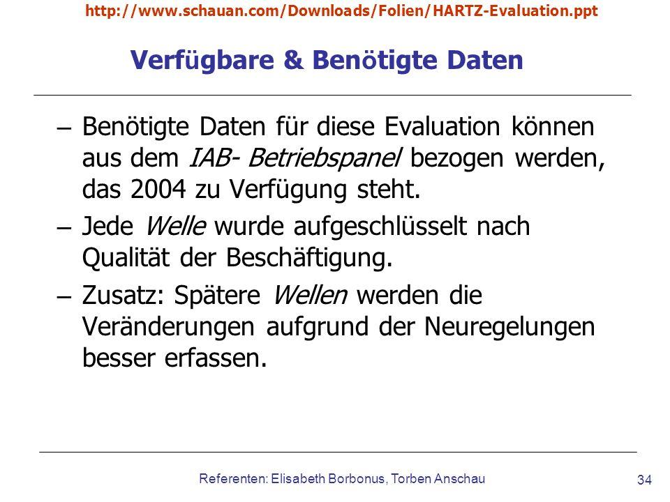 http://www.schauan.com/Downloads/Folien/HARTZ-Evaluation.ppt Referenten: Elisabeth Borbonus, Torben Anschau 34 Verf ü gbare & Ben ö tigte Daten – Benö