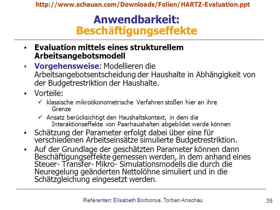 http://www.schauan.com/Downloads/Folien/HARTZ-Evaluation.ppt Referenten: Elisabeth Borbonus, Torben Anschau 35 Anwendbarkeit: Besch ä ftigungseffekte