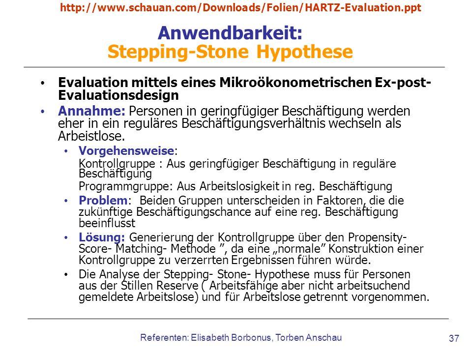 http://www.schauan.com/Downloads/Folien/HARTZ-Evaluation.ppt Referenten: Elisabeth Borbonus, Torben Anschau 37 Anwendbarkeit: Stepping-Stone Hypothese