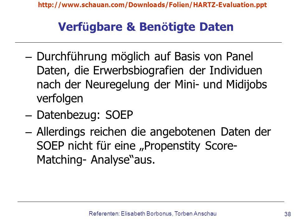 http://www.schauan.com/Downloads/Folien/HARTZ-Evaluation.ppt Referenten: Elisabeth Borbonus, Torben Anschau 38 Verf ü gbare & Ben ö tigte Daten – Durc