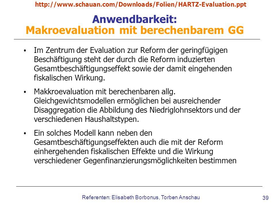 http://www.schauan.com/Downloads/Folien/HARTZ-Evaluation.ppt Referenten: Elisabeth Borbonus, Torben Anschau 39 Anwendbarkeit: Makroevaluation mit bere