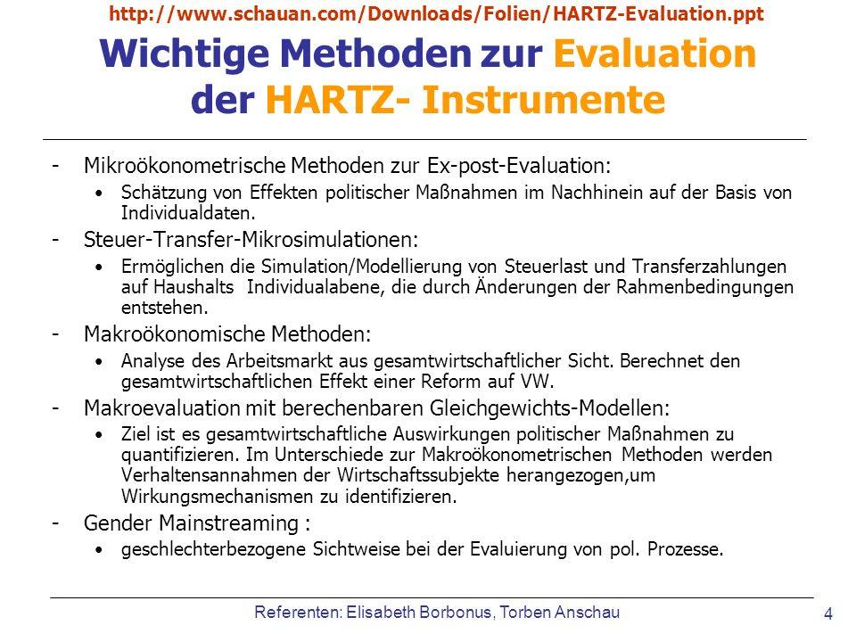 http://www.schauan.com/Downloads/Folien/HARTZ-Evaluation.ppt Referenten: Elisabeth Borbonus, Torben Anschau 25 Evaluationsvorschl ä ge: 3.