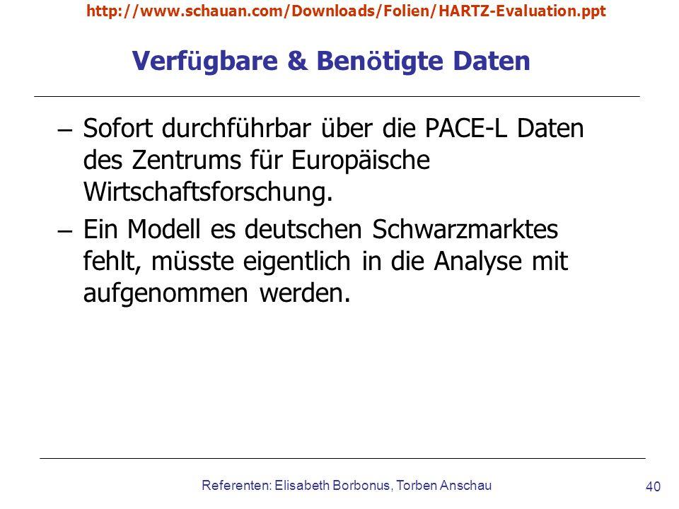 http://www.schauan.com/Downloads/Folien/HARTZ-Evaluation.ppt Referenten: Elisabeth Borbonus, Torben Anschau 40 Verf ü gbare & Ben ö tigte Daten – Sofo