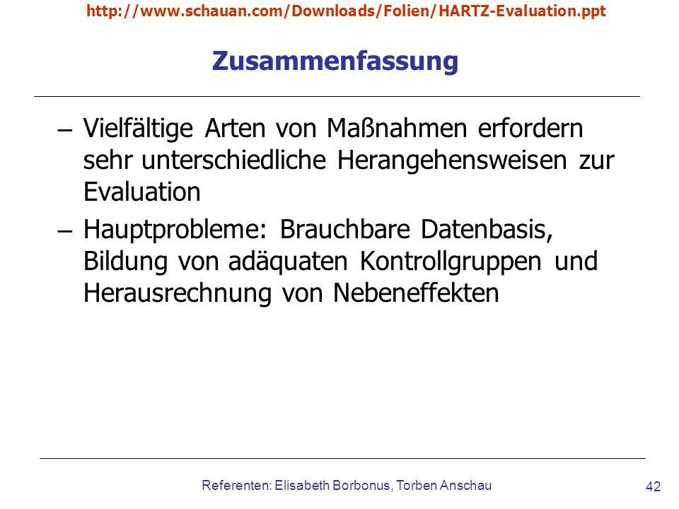 http://www.schauan.com/Downloads/Folien/HARTZ-Evaluation.ppt Referenten: Elisabeth Borbonus, Torben Anschau 42 Zusammenfassung – Vielfältige Arten von