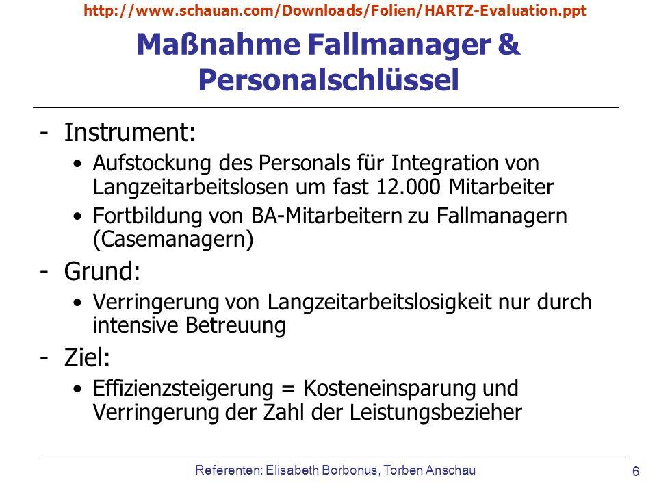 Referenten: Elisabeth Borbonus, Torben Anschau http://www.schauan.com/Downloads/Folien/HARTZ-Evaluation.ppt 27 Evaluation von HARTZ – MiniJobs, Midi-Jobs -Reform der Reform: Bis 1999 gab es geringfügig Beschäftigte, deren Einkünfte bis 630 DM betrugen und deren Arbeitszeit weniger als 15 Stunden betrug; Arbeitsverhältnis war auch als Nebenbeschäftigung abgabenfrei und unterlag einer 20%igen Pauschalsteuer resp.