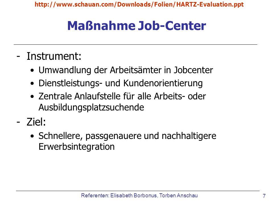 Referenten: Elisabeth Borbonus, Torben Anschau http://www.schauan.com/Downloads/Folien/HARTZ-Evaluation.ppt 8 Meldepflicht, Sperrzeiten und Beweislastumkehr -Instrumente: Verpflichtung zur unverzüglichen Arbeitssuchendmeldung, Sanktionen bei Versäumnis Sperrzeiten des Bezuges von Arbeitslosenunterstützung bei Fehlverhalten Beweislastumkehr: Sperrzeiten bei fehlenden ausreichenden Bemühungen des Arbeitssuchenden -Ziele: Eingliederung von Arbeitssuchenden beschleunigen Verkürzung der Arbeitslosigkeitsdauer Verstärkung von Sanktionen