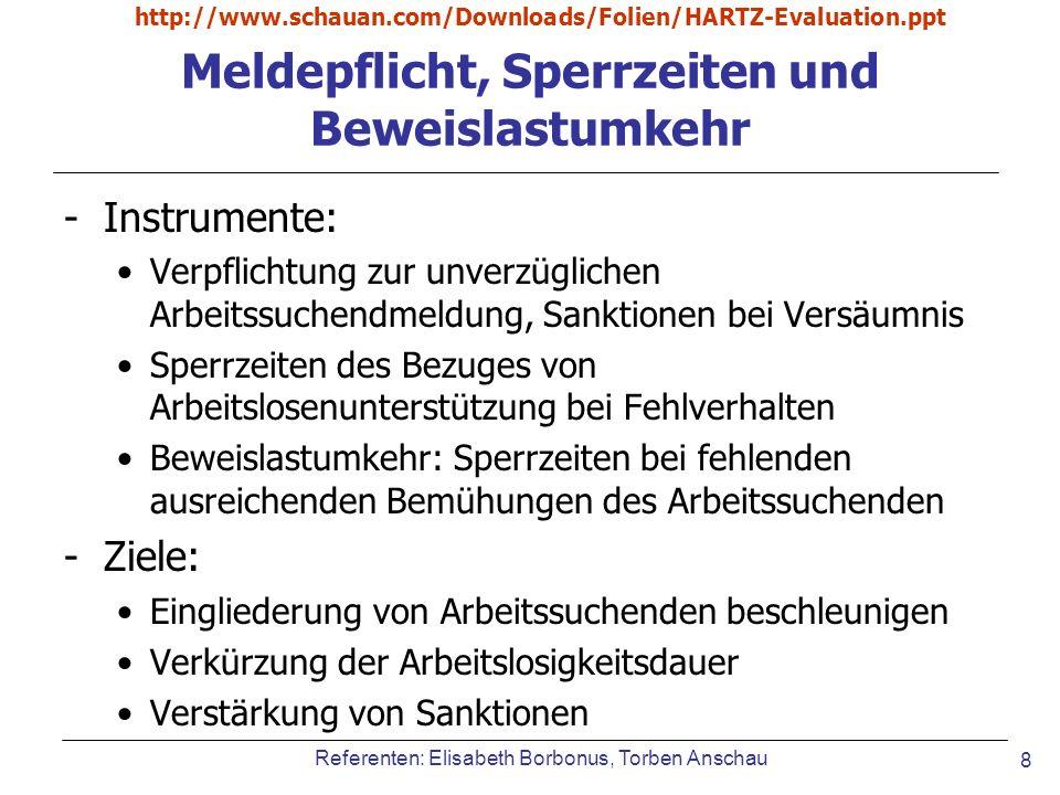 Referenten: Elisabeth Borbonus, Torben Anschau http://www.schauan.com/Downloads/Folien/HARTZ-Evaluation.ppt 19 Ziele der ICH-AG 1)Wiedereingliederung von Arbeitslosen in vollwertige Beschäftigung und privatwirtschaftliche Einkommenserzielung 2)Rückführung und Transformation von Schwarzarbeit 3)Schaffung von Arbeitsplätzen durch ICH-AGs 4)Mehr Wettbewerb in Handwerk und Dienstleistung 5)Ausgabenreduktion für BA 6)Erleichterung von Krediten 7)Förderung der Kultur der Selbständigkeit
