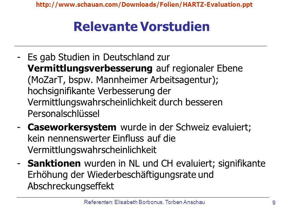 Referenten: Elisabeth Borbonus, Torben Anschau http://www.schauan.com/Downloads/Folien/HARTZ-Evaluation.ppt 10 Forschungsleitfragen -Zwei Fragen sind allen Maßnahmen gemein: Führen die Maßnahmen zu mehr Übergängen aus Arbeitslosigkeit in sv-pflichtige Beschäftigung Kann durch verstärkten Personaleinsatz die Nachhaltigkeit der Beschäftigungsverhältnisse erhöht werden.