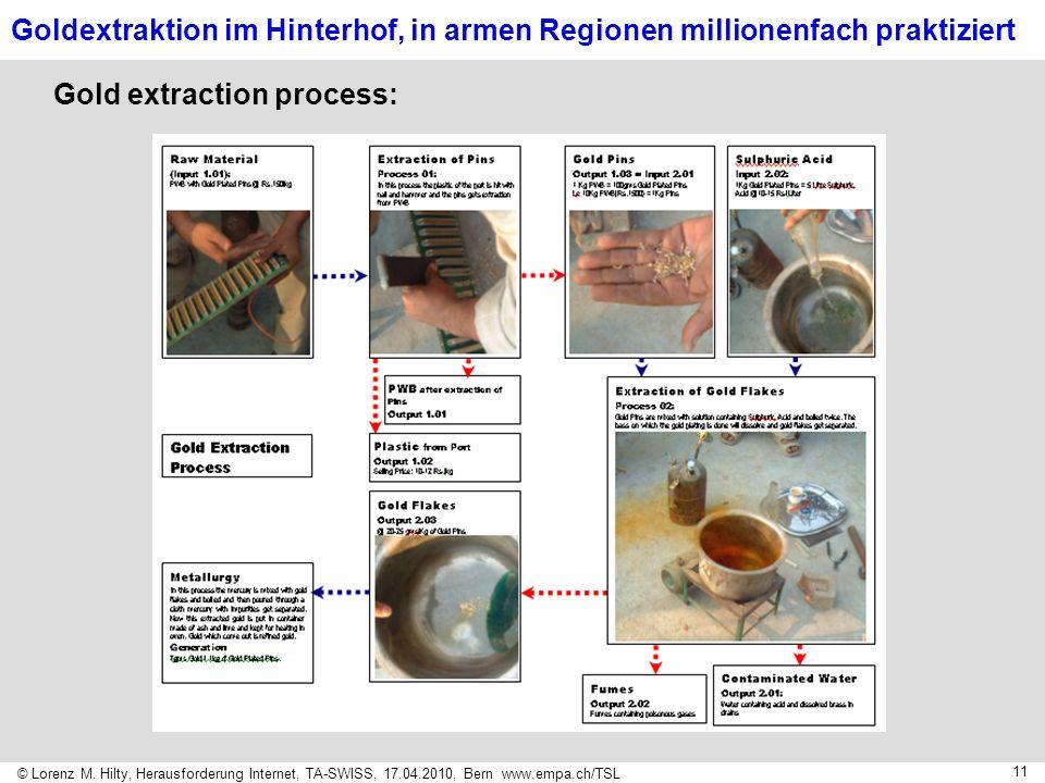 © Lorenz M. Hilty, Herausforderung Internet, TA-SWISS, 17.04.2010, Bern www.empa.ch/TSL 11 Gold extraction process: Goldextraktion im Hinterhof, in ar