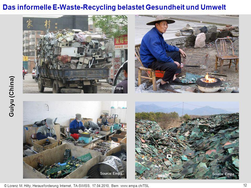 © Lorenz M. Hilty, Herausforderung Internet, TA-SWISS, 17.04.2010, Bern www.empa.ch/TSL 12 Source: Empa Guiyu (China) Das informelle E-Waste-Recycling