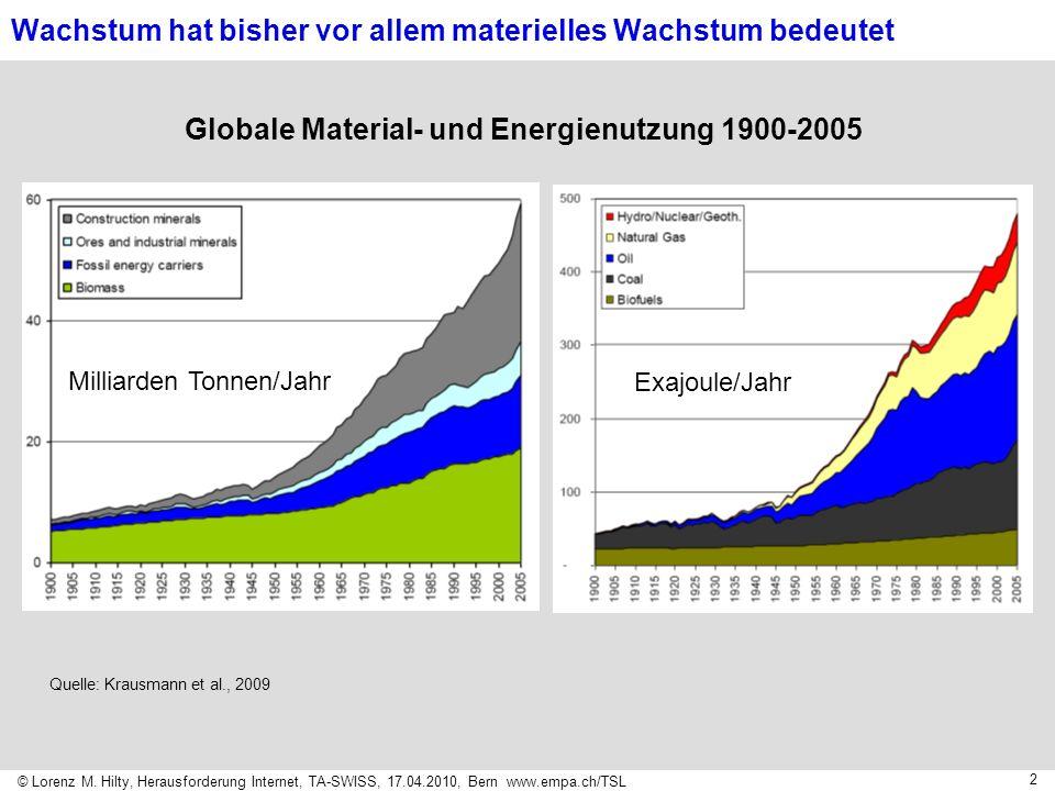 © Lorenz M. Hilty, Herausforderung Internet, TA-SWISS, 17.04.2010, Bern www.empa.ch/TSL 2 Globale Material- und Energienutzung 1900-2005 Wachstum hat