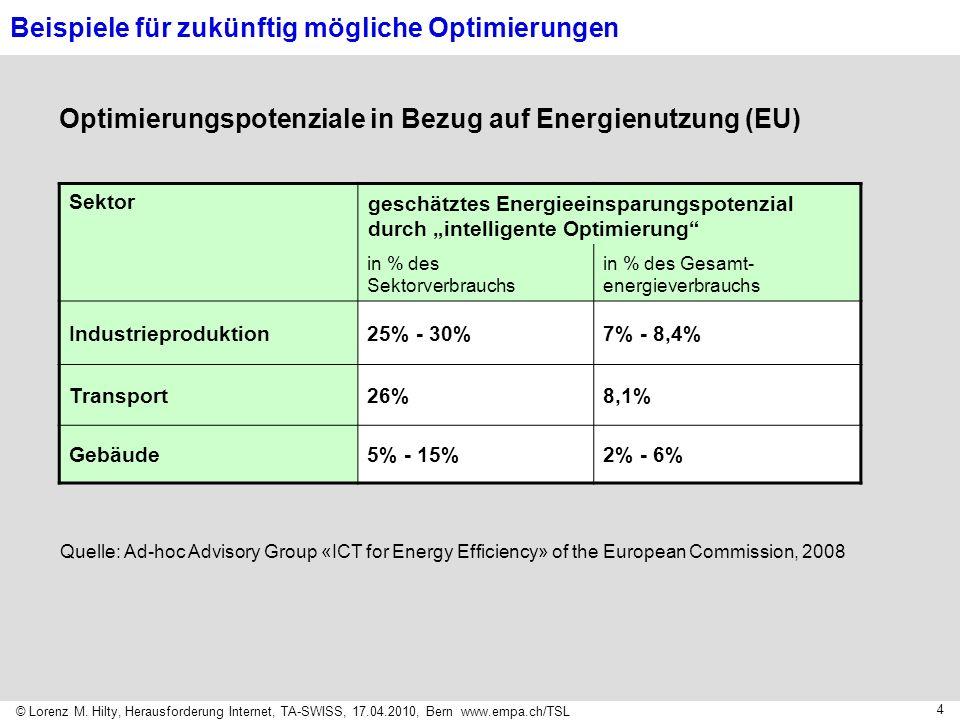 © Lorenz M. Hilty, Herausforderung Internet, TA-SWISS, 17.04.2010, Bern www.empa.ch/TSL 4 Optimierungspotenziale in Bezug auf Energienutzung (EU) Sekt