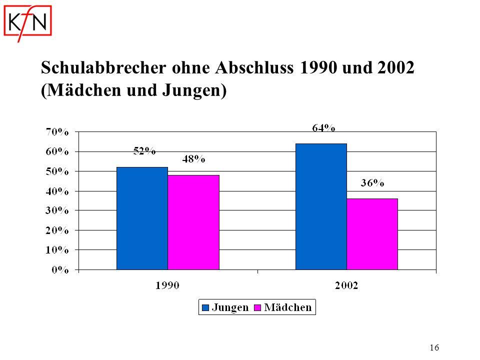 16 Schulabbrecher ohne Abschluss 1990 und 2002 (Mädchen und Jungen)