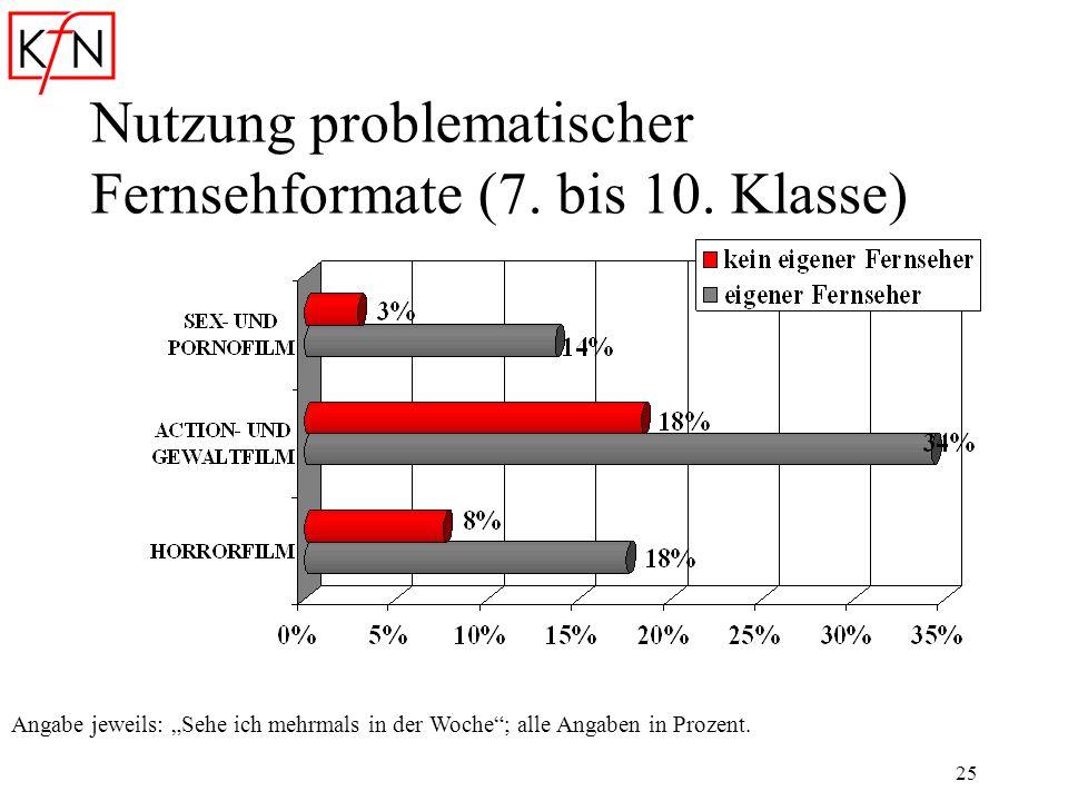 25 Nutzung problematischer Fernsehformate (7. bis 10. Klasse) Angabe jeweils: Sehe ich mehrmals in der Woche; alle Angaben in Prozent.
