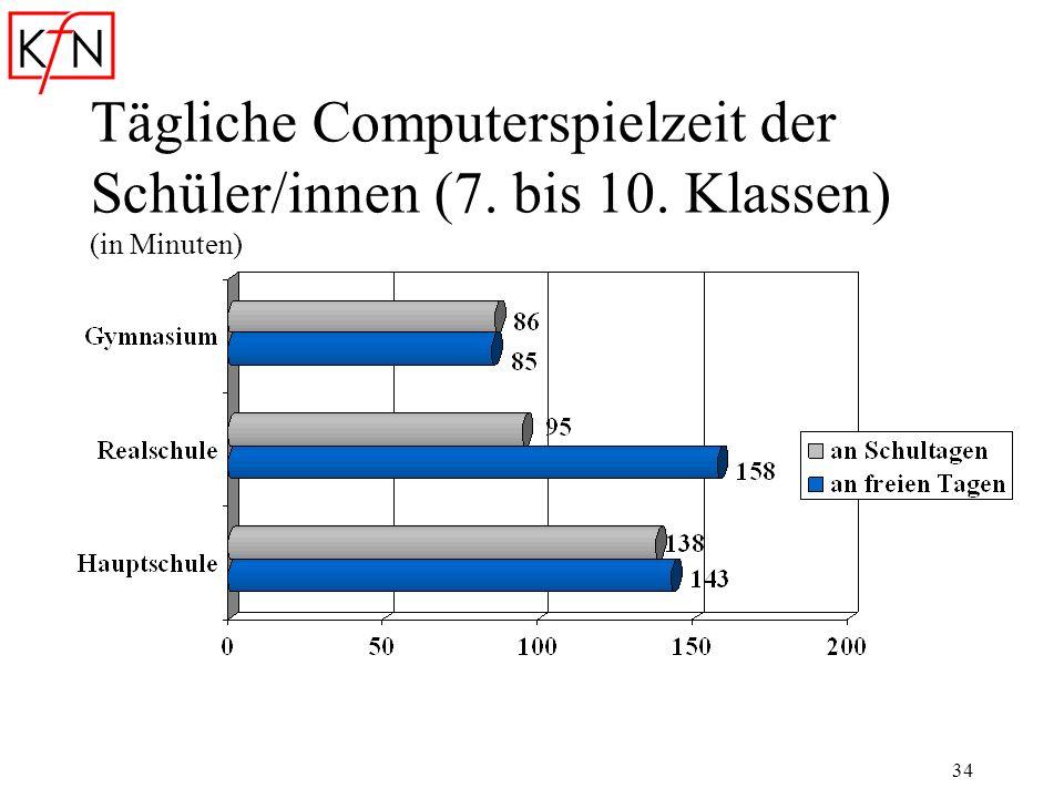 34 Tägliche Computerspielzeit der Schüler/innen (7. bis 10. Klassen) (in Minuten)